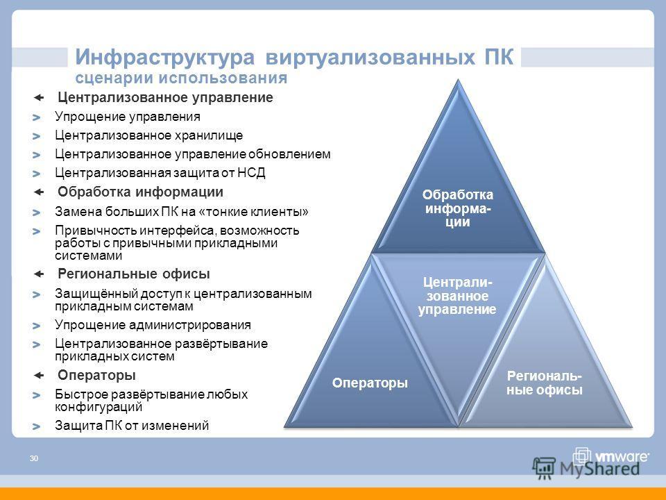 30 Инфраструктура виртуализованных ПК сценарии использования Централизованное управление Упрощение управления Централизованное хранилище Централизованное управление обновлением Централизованная защита от НСД Обработка информации Замена больших ПК на