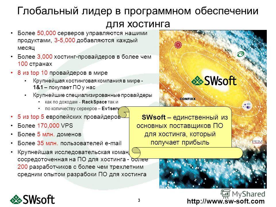 http://www.sw-soft.com 3 Глобальный лидер в программном обеспечении для хостинга Более 50,000 серверов управляются нашими продуктами, 3-5,000 добавляются каждый месяц Более 3,000 хостинг-провайдеров в более чем 100 странах 8 из top 10 провайдеров в м