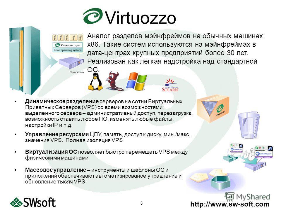 http://www.sw-soft.com 6 Virtuozzo Динамическое разделение серверов на сотни Виртуальных Приватных Серверов (VPS) со всеми возможностями выделенного сервера – административный доступ, перезагрузка, возможность ставить любое ПО, изменять любые файлы,