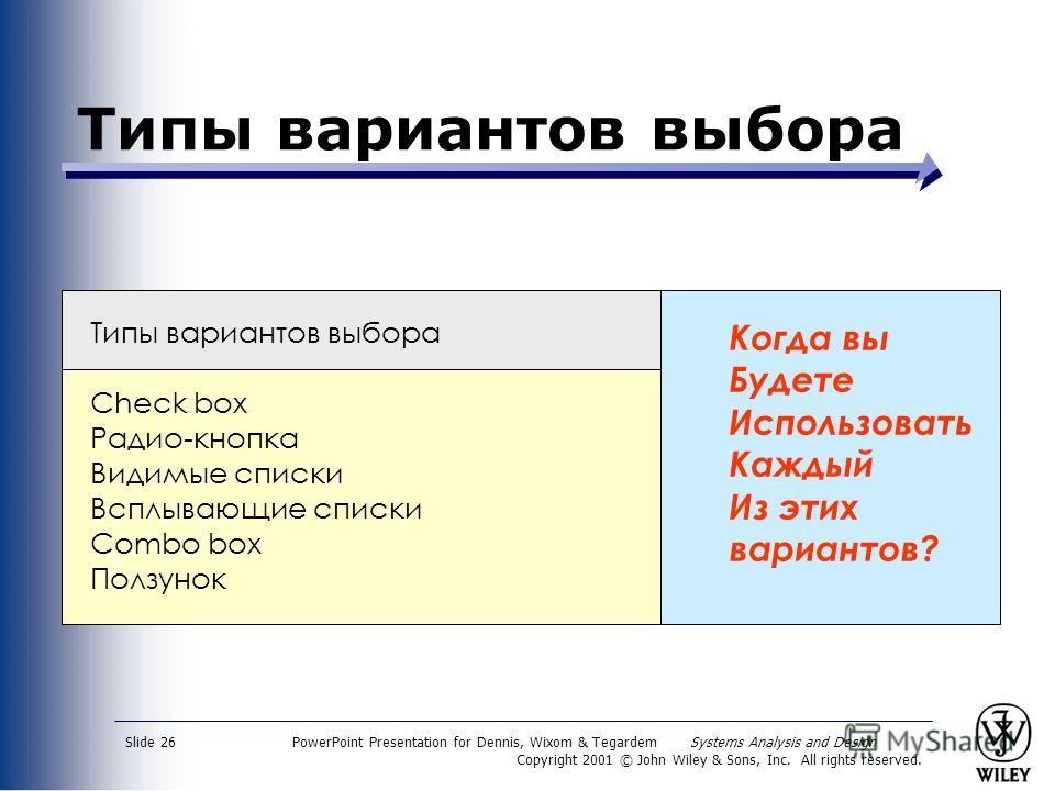 PowerPoint Presentation for Dennis, Wixom & Tegardem Systems Analysis and Design Copyright 2001 © John Wiley & Sons, Inc. All rights reserved. Slide 26 Типы вариантов выбора Check box Радио-кнопка Видимые списки Всплывающие списки Combo box Ползунок