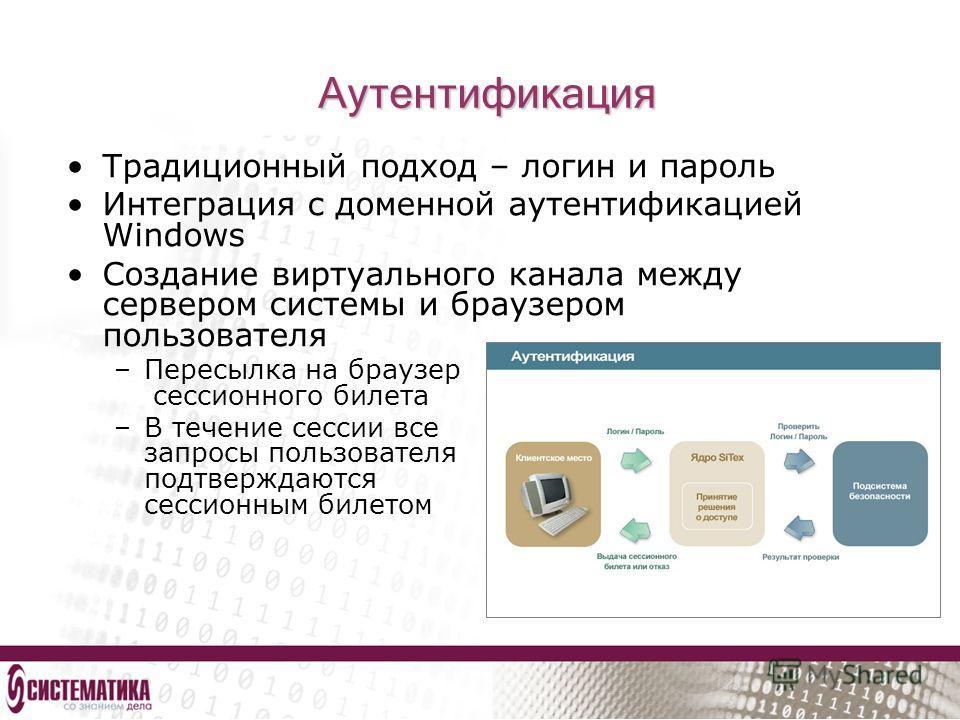 Аутентификация Традиционный подход – логин и пароль Интеграция с доменной аутентификацией Windows Создание виртуального канала между сервером системы и браузером пользователя –Пересылка на браузер сессионного билета –В течение сессии все запросы поль