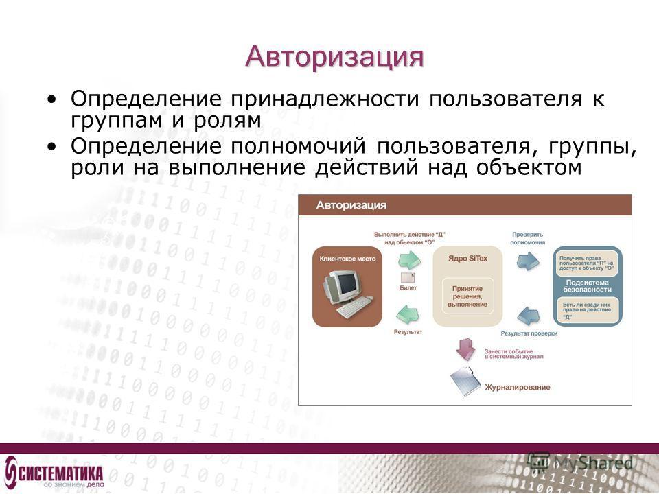 Авторизация Определение принадлежности пользователя к группам и ролям Определение полномочий пользователя, группы, роли на выполнение действий над объектом