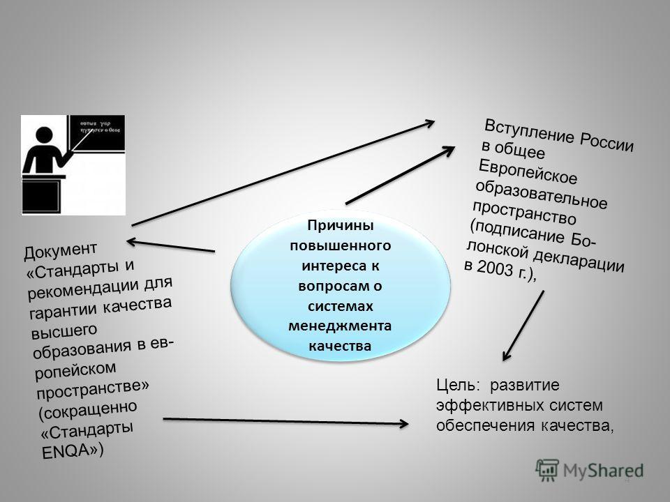 4 Причины повышенного интереса к вопросам о системах менеджмента качества Вступление России в общее Европейское образовательное пространство (подписание Бо- лонской декларации в 2003 г.), Документ «Стандарты и рекомендации для гарантии качества высше
