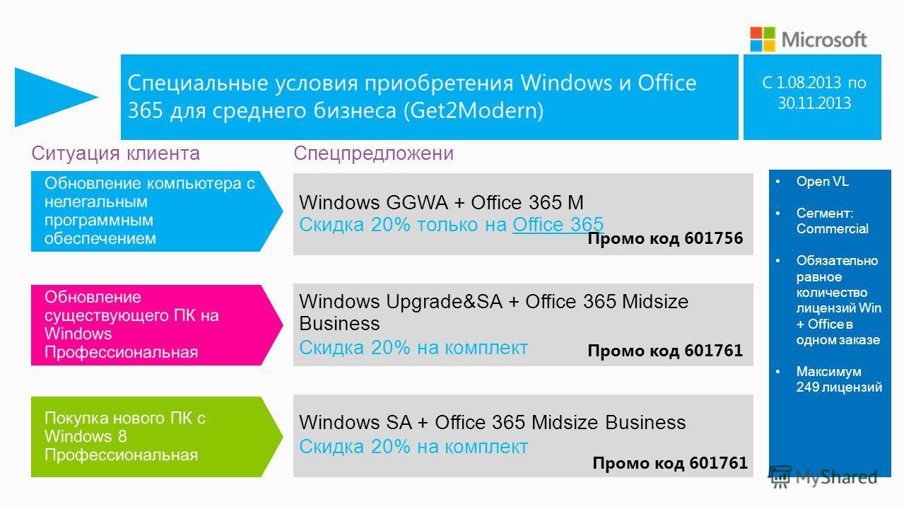 Специальные условия приобретения Windows и Office 365 для среднего бизнеса (Get2Modern) Ситуация клиентаСпецпредложени е Windows Upgrade&SA + Office 365 Midsize Business Скидка 20% на комплект Windows SA + Office 365 Midsize Business Скидка 20% на ко