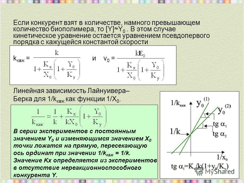 Если конкурент взят в количестве, намного превышающем количество биополимера, то [Y]Y 0. В этом случае кинетическое уравнение остается уравнением псевдопервого порядка с кажущейся константой скорости k каж = и v 0 = Линейная зависимость Лайнуивера– Б