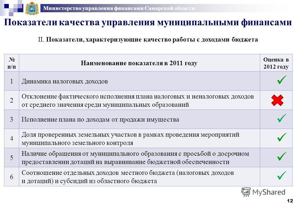 Министерство управления финансами Самарской области Показатели качества управления муниципальными финансами II. Показатели, характеризующие качество работы с доходами бюджета п/п Наименование показателя в 2011 году Оценка в 2012 году 1Динамика налого