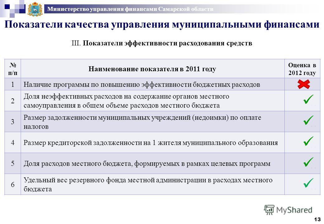 Министерство управления финансами Самарской области Показатели качества управления муниципальными финансами III. Показатели эффективности расходования средств п/п Наименование показателя в 2011 году Оценка в 2012 году 1Наличие программы по повышению