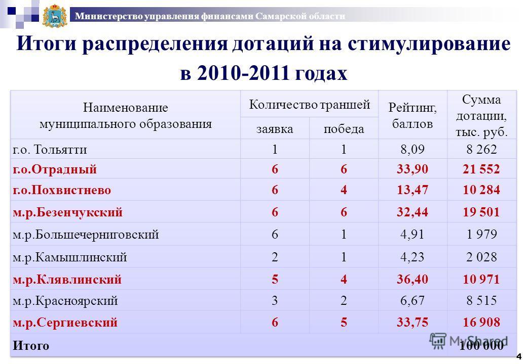 Министерство управления финансами Самарской области Итоги распределения дотаций на стимулирование в 2010-2011 годах 4
