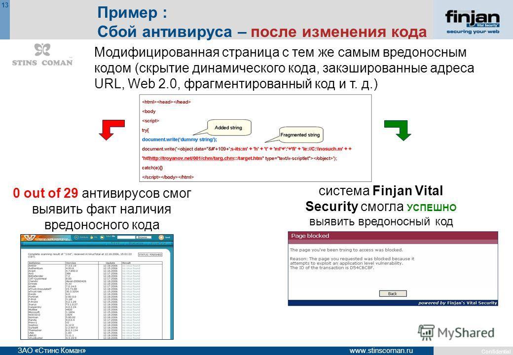 Confidential 13 www.stinscoman.ruЗАО «Стинс Коман» 0 out of 29 антивирусов смог выявить факт наличия вредоносного кода (www.virustotal.com) Модифицированная страница с тем же самым вредоносным кодом (скрытие динамического кода, закэшированные адреса