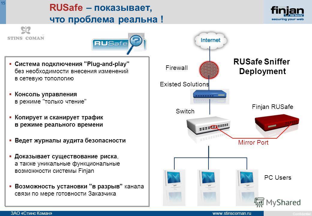 Confidential 15 www.stinscoman.ruЗАО «Стинс Коман» RUSafe – показывает, что проблема реальна ! Система подключения