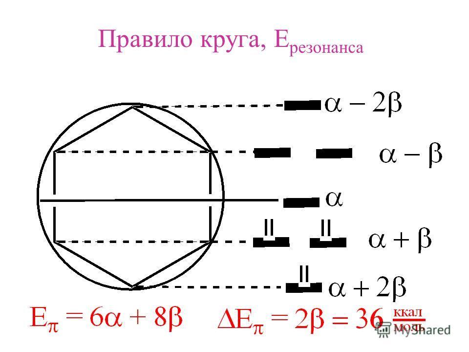 Правило круга, Е резонанса
