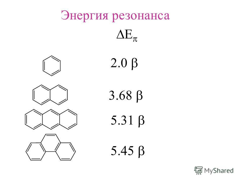 Энергия резонанса E 2.0 3.68 5.31 5.45