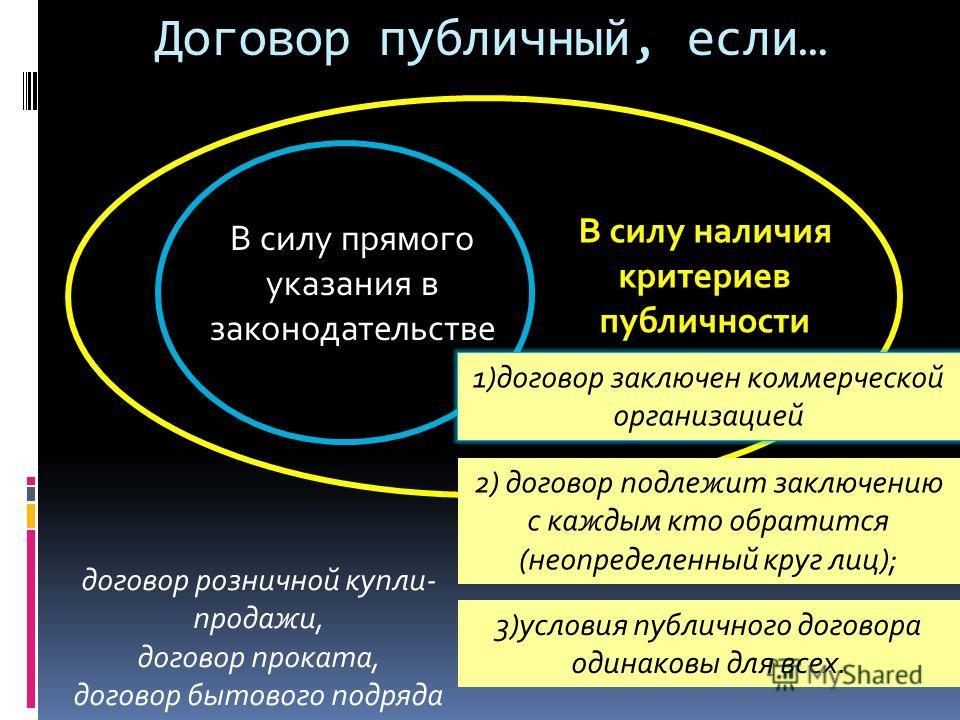 Договор публичный, если… В силу прямого указания в законодательстве В силу наличия критериев публичности договор розничной купли- продажи, договор проката, договор бытового подряда 1)договор заключен коммерческой организацией 2) договор подлежит закл