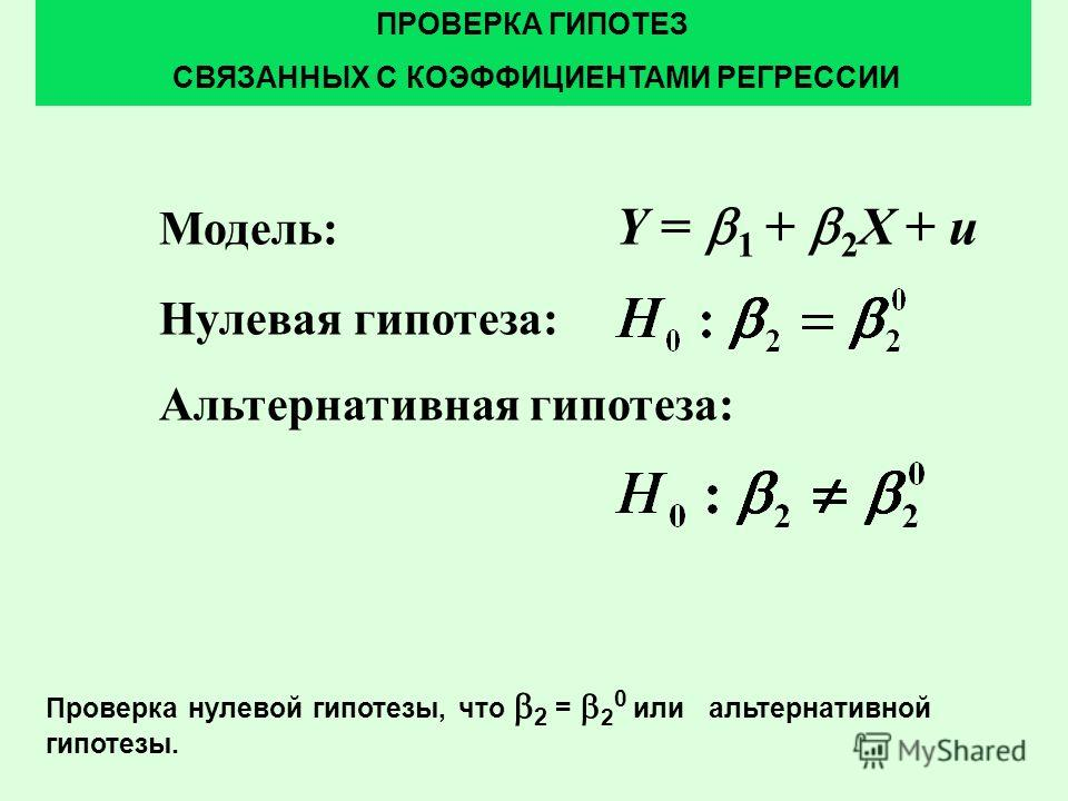 Модель: Y = 1 + 2 X + u Нулевая гипотеза: Альтернативная гипотеза: ПРОВЕРКА ГИПОТЕЗ СВЯЗАННЫХ С КОЭФФИЦИЕНТАМИ РЕГРЕССИИ Проверка нулевой гипотезы, что 2 = 2 0 или альтернативной гипотезы.