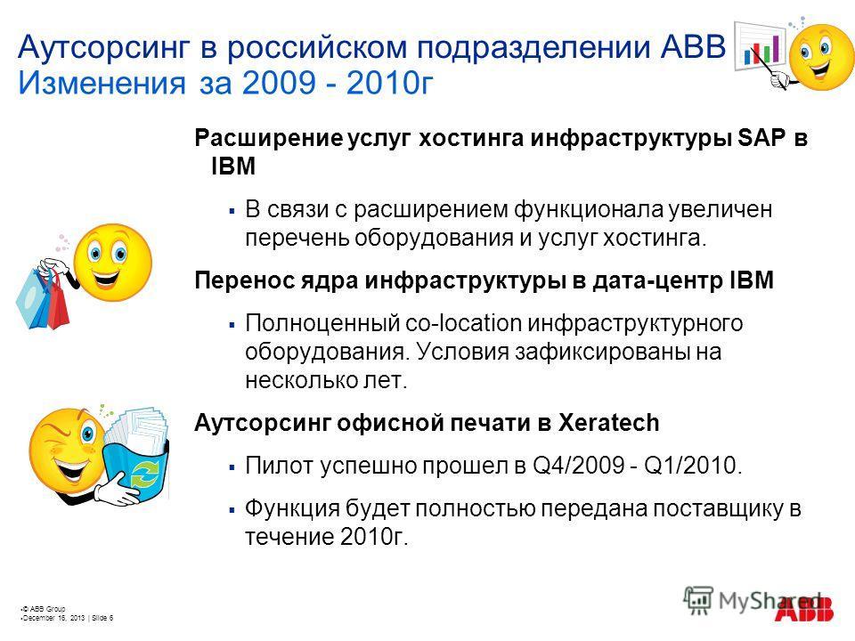 © ABB Group December 16, 2013 | Slide 6 Аутсорсинг в российском подразделении ABB Расширение услуг хостинга инфраструктуры SAP в IBM В связи с расширением функционала увеличен перечень оборудования и услуг хостинга. Перенос ядра инфраструктуры в дата