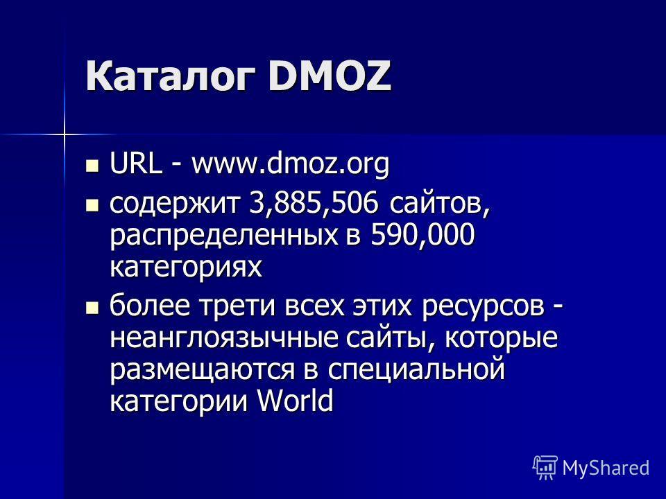Каталог DMOZ URL - www.dmoz.org URL - www.dmoz.org содержит 3,885,506 сайтов, распределенных в 590,000 категориях содержит 3,885,506 сайтов, распределенных в 590,000 категориях более трети всех этих ресурсов - неанглоязычные сайты, которые размещаютс