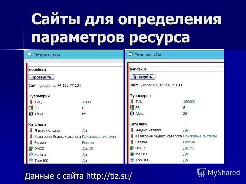 Сайты для определения параметров ресурса Данные с сайта http://tiz.su/