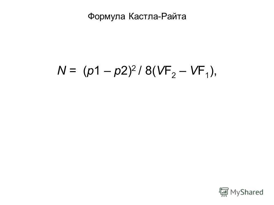 Формула Кастла-Райта N = (p1 – p2) 2 / 8(VF 2 – VF 1 ),