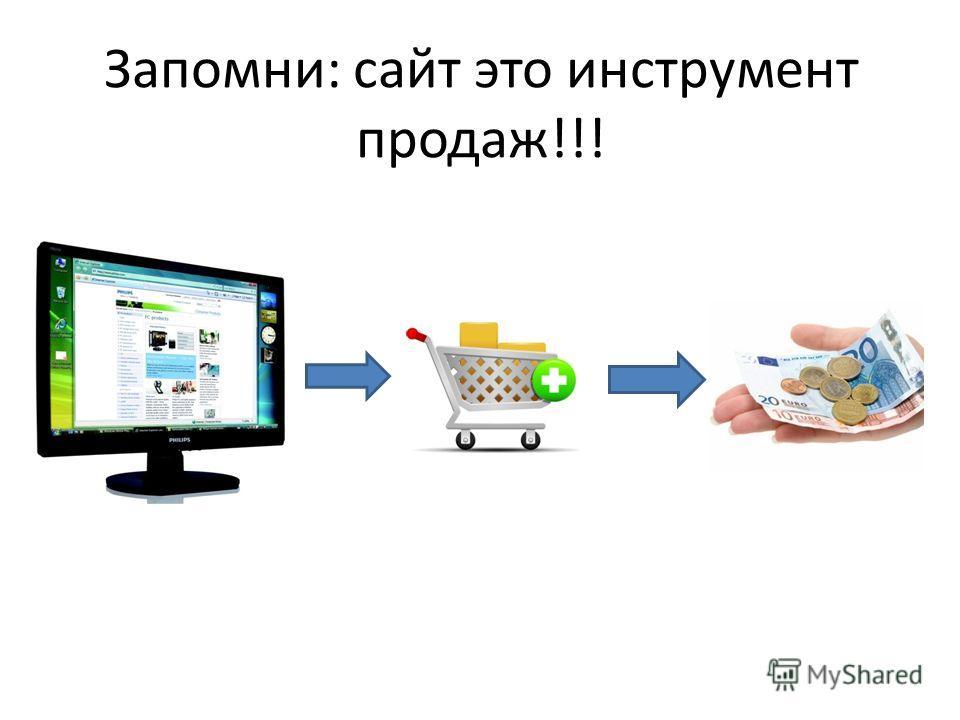 Запомни: сайт это инструмент продаж!!!