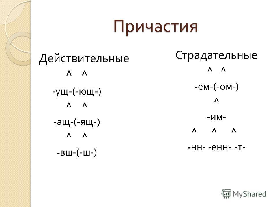 Причастия Причастия Действительные ^ - ущ -(- ющ -) ^ - ащ -(- ящ -) ^ - вш -(- ш -) Страдательные ^ - ем -(- ом -) ^ - им - ^ ^ ^ - нн - - енн - - т -