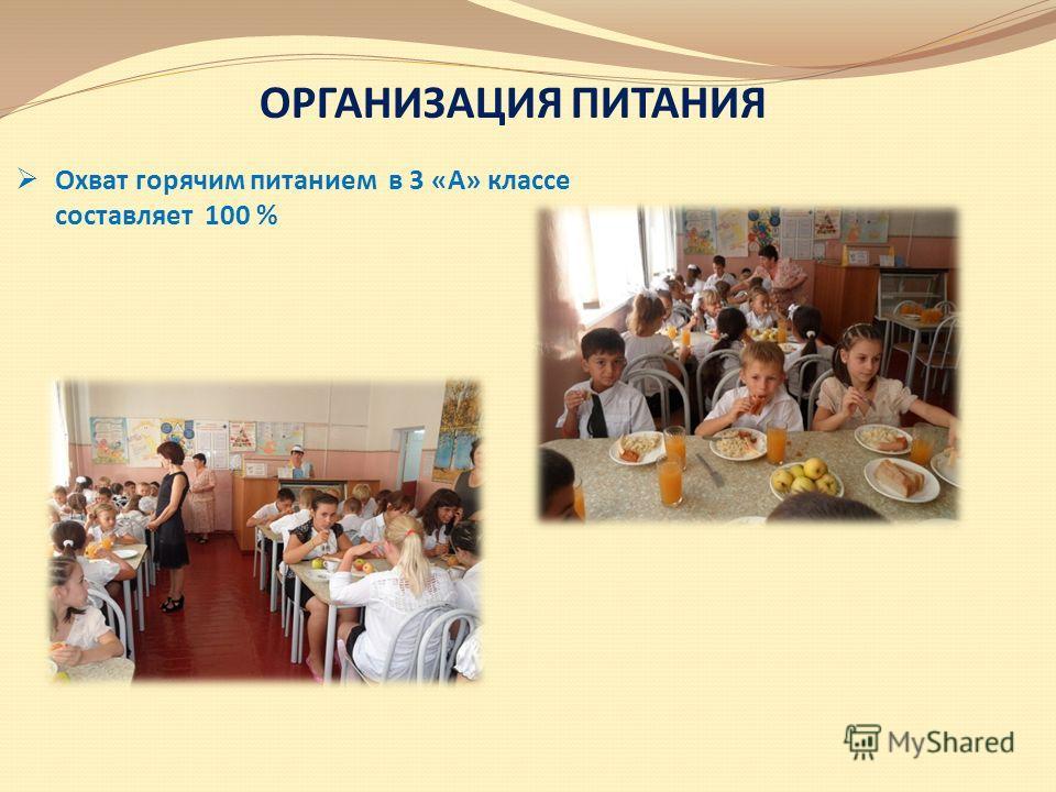ОРГАНИЗАЦИЯ ПИТАНИЯ Охват горячим питанием в 3 «А» классе составляет 100 %
