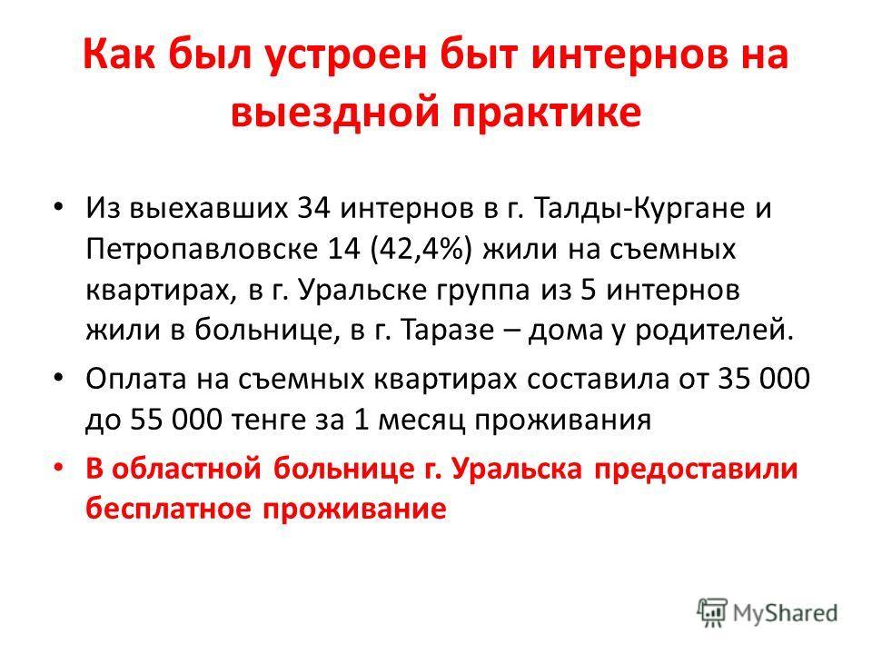 Как был устроен быт интернов на выездной практике Из выехавших 34 интернов в г. Талды-Кургане и Петропавловске 14 (42,4%) жили на съемных квартирах, в г. Уральске группа из 5 интернов жили в больнице, в г. Таразе – дома у родителей. Оплата на съемных
