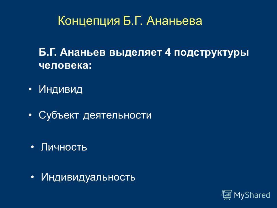 Концепция Б.Г. Ананьева Б.Г. Ананьев выделяет 4 подструктуры человека: Индивид Субъект деятельности Личность Индивидуальность