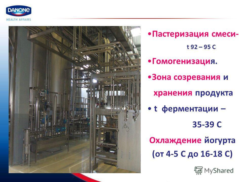 Пастеризация смеси- t 92 – 95 С Гомогенизация. Зона созревания и хранения продукта t ферментации – 35-39 С Охлаждение йогурта (от 4-5 С до 16-18 С)