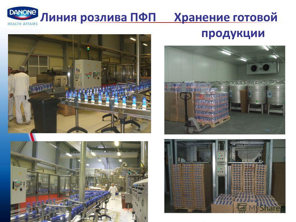 Линия розлива ПФП Хранение готовой продукции