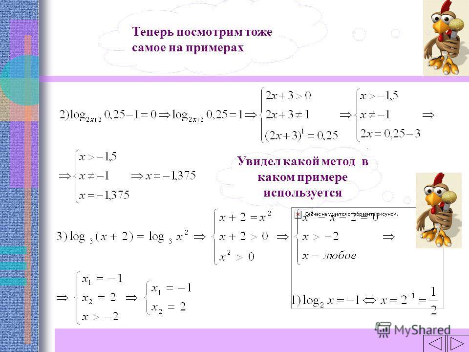 Теперь посмотрим тоже самое на примерах Увидел какой метод в каком примере используется