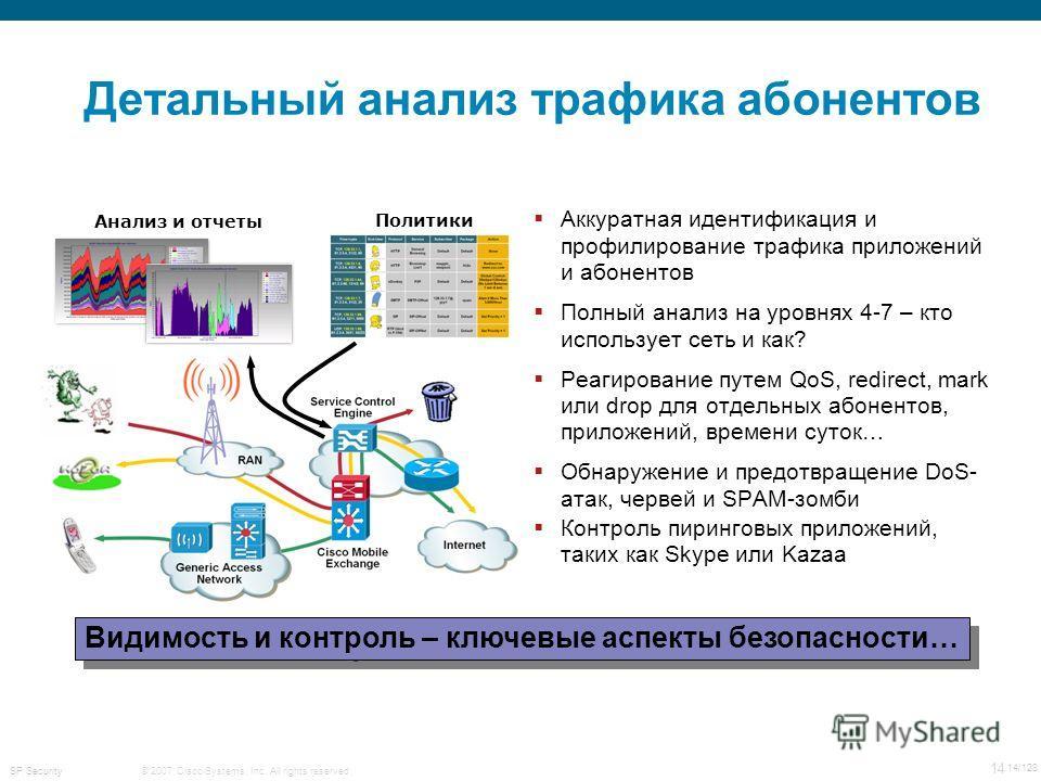 © 2007 Cisco Systems, Inc. All rights reserved. 14 14/128 SP Security Политики Анализ и отчеты Аккуратная идентификация и профилирование трафика приложений и абонентов Полный анализ на уровнях 4-7 – кто использует сеть и как? Реагирование путем QoS,