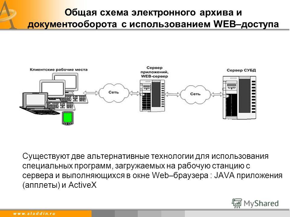 w w w. a l a d d i n. r u Общая схема электронного архива и документооборота с использованием WEB–доступа Существуют две альтернативные технологии для использования специальных программ, загружаемых на рабочую станцию с сервера и выполняющихся в окне