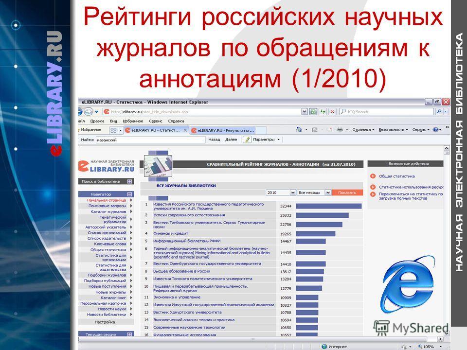 Рейтинги российских научных журналов по обращениям к аннотациям (1/2010)