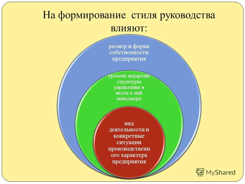 На формирование стиля руководства влияют: размер и форма собственности предприятия уровень иерархии структуры управления и места в ней менеджера вид деятельности и конкретные ситуации производственн ого характера предприятия