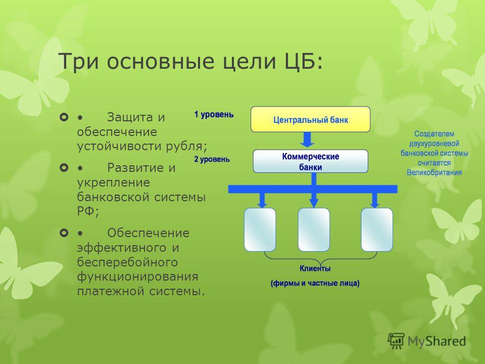Три основные цели ЦБ: Защита и обеспечение устойчивости рубля; Развитие и укрепление банковской системы РФ; Обеспечение эффективного и бесперебойного функционирования платежной системы.