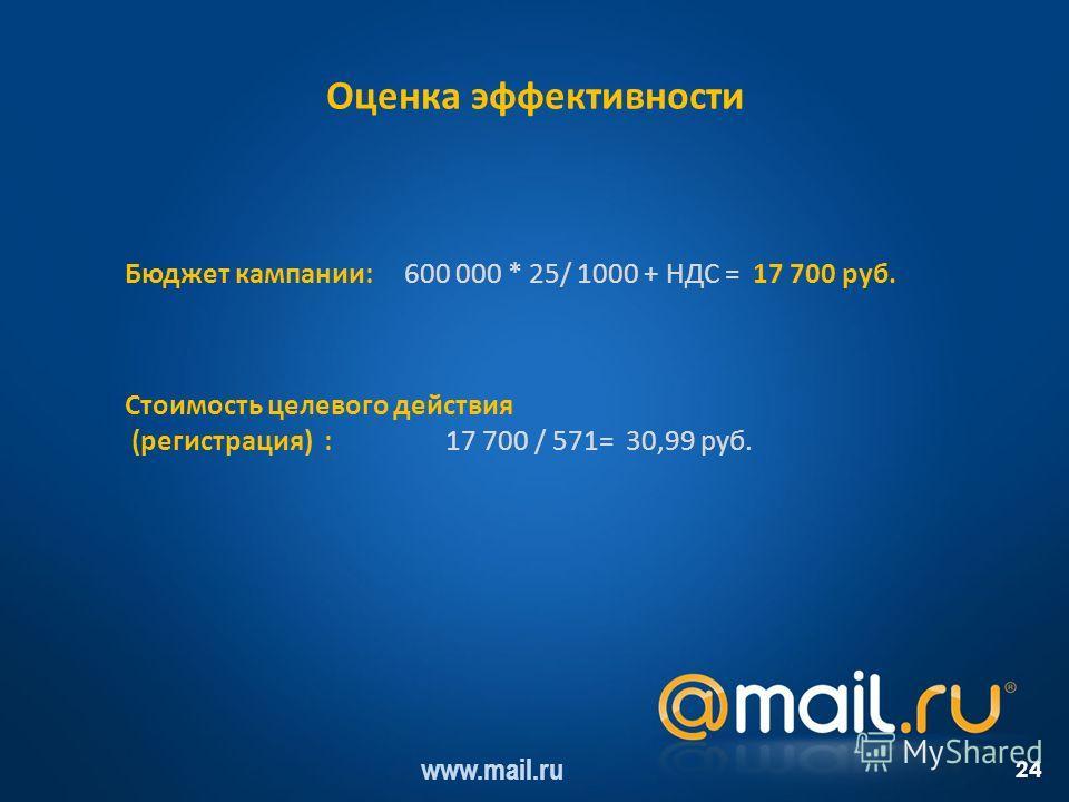 Оценка эффективности www.mail.ru 24 Бюджет кампании: 600 000 * 25/ 1000 + НДС = 17 700 руб. Стоимость целевого действия (регистрация) : 17 700 / 571= 30,99 руб.