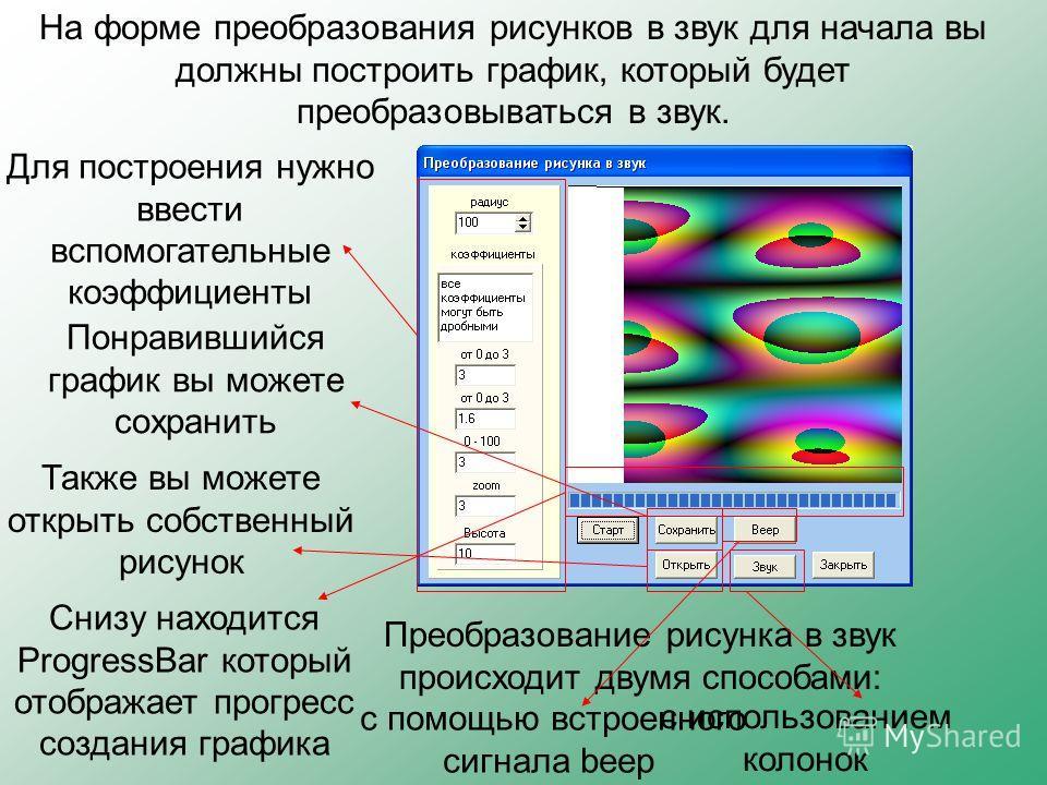 На форме преобразования рисунков в звук для начала вы должны построить график, который будет преобразовываться в звук. Для построения нужно ввести вспомогательные коэффициенты Понравившийся график вы можете сохранить Также вы можете открыть собственн