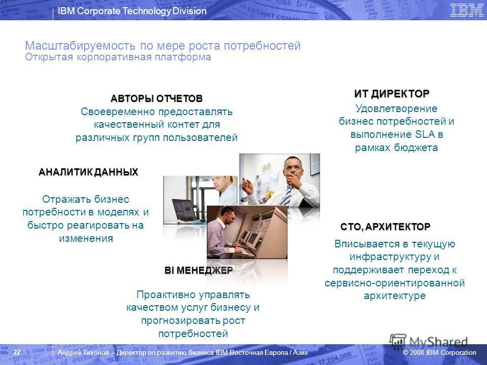 IBM Corporate Technology Division © 2008 IBM Corporation 22Андрей Тихонов – Директор по развитию бизнеса IBM Восточная Европа / Азия Отражать бизнес потребности в моделях и быстро реагировать на изменения АНАЛИТИК ДАННЫХ Проактивно управлять качество