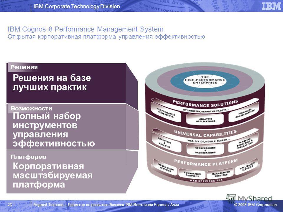 IBM Corporate Technology Division © 2008 IBM Corporation 23Андрей Тихонов – Директор по развитию бизнеса IBM Восточная Европа / Азия IBM Cognos 8 Performance Management System Открытая корпоративная платформа управления эффективностью Решения Решения