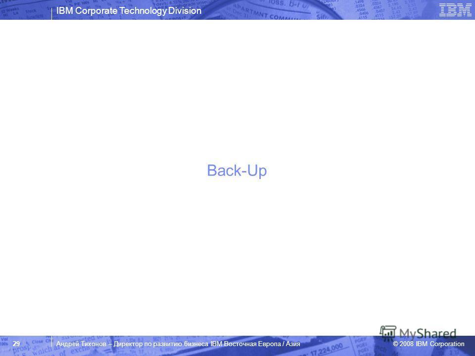IBM Corporate Technology Division © 2008 IBM Corporation 29Андрей Тихонов – Директор по развитию бизнеса IBM Восточная Европа / Азия Back-Up