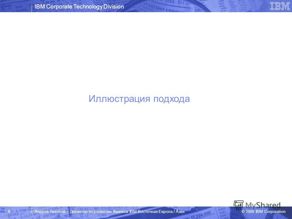 IBM Corporate Technology Division © 2008 IBM Corporation 9Андрей Тихонов – Директор по развитию бизнеса IBM Восточная Европа / Азия Иллюстрация подхода