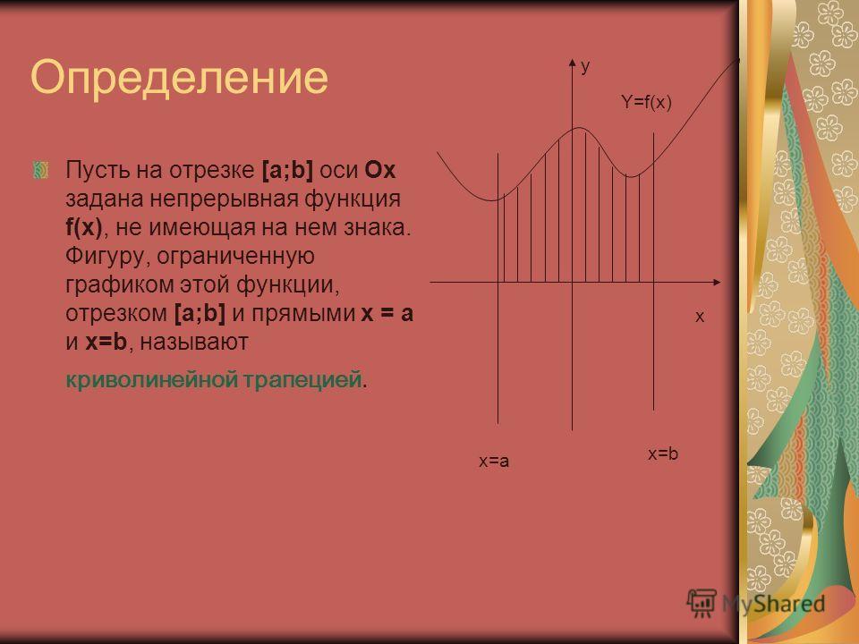 Определение Пусть на отрезке [а;b] оси Ох задана непрерывная функция f(x), не имеющая на нем знака. Фигуру, ограниченную графиком этой функции, отрезком [а;b] и прямыми x = а и x=b, называют криволинейной трапецией. x=а x=b Y=f(x) x y