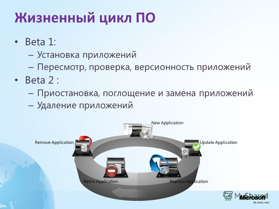Жизненный цикл ПО Beta 1: – Установка приложений – Пересмотр, проверка, версионность приложений Beta 2 : – Приостановка, поглощение и замена приложений – Удаление приложений