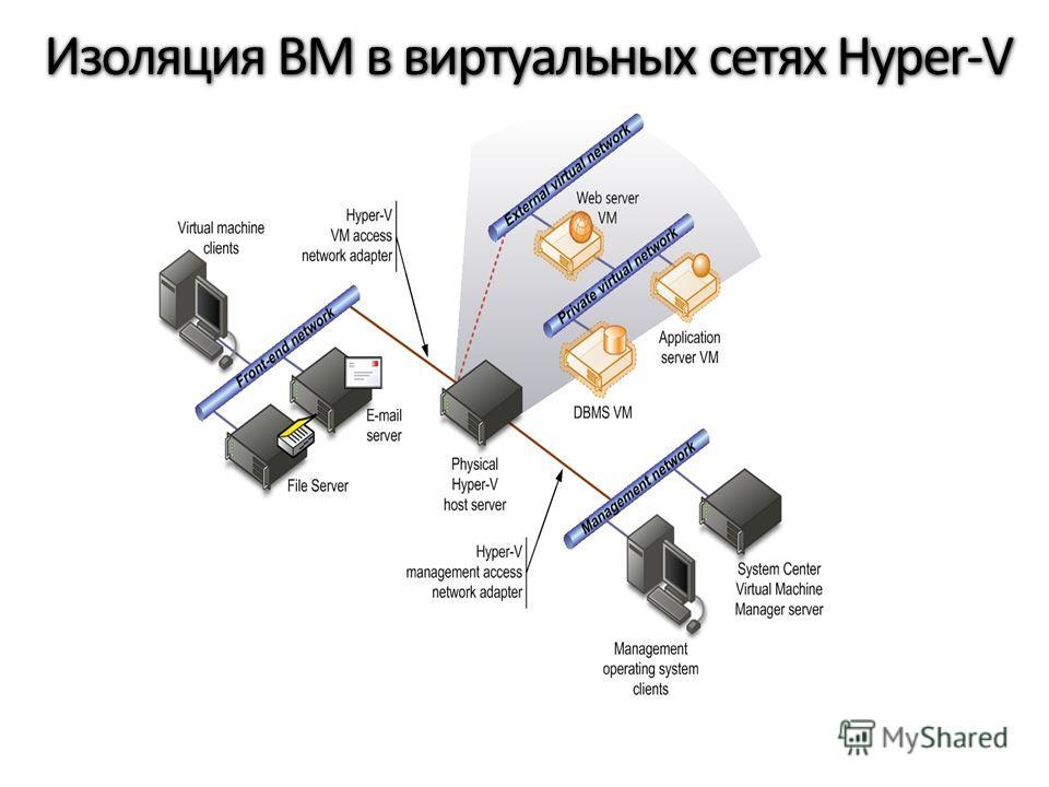 Изоляция ВМ в виртуальных сетях Hyper-V