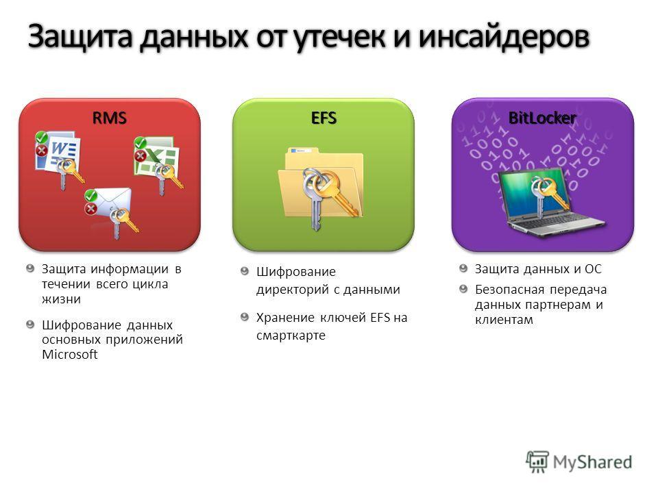 RMSBitLocker Шифрование директорий с данными Хранение ключей EFS на смарткарте EFS Защита данных и ОС Безопасная передача данных партнерам и клиентам Защита данных от утечек и инсайдеров Защита информации в течении всего цикла жизни Шифрование данных