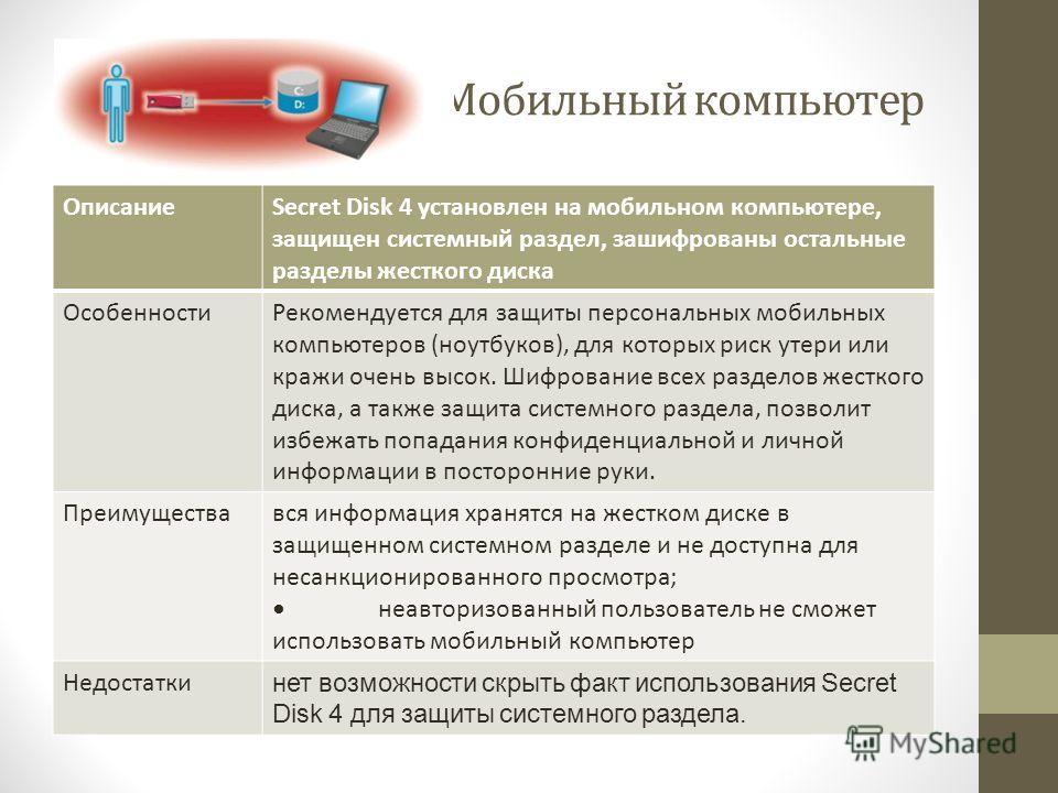 Мобильный компьютер ОписаниеSecret Disk 4 установлен на мобильном компьютере, защищен системный раздел, зашифрованы остальные разделы жесткого диска ОсобенностиРекомендуется для защиты персональных мобильных компьютеров (ноутбуков), для которых риск