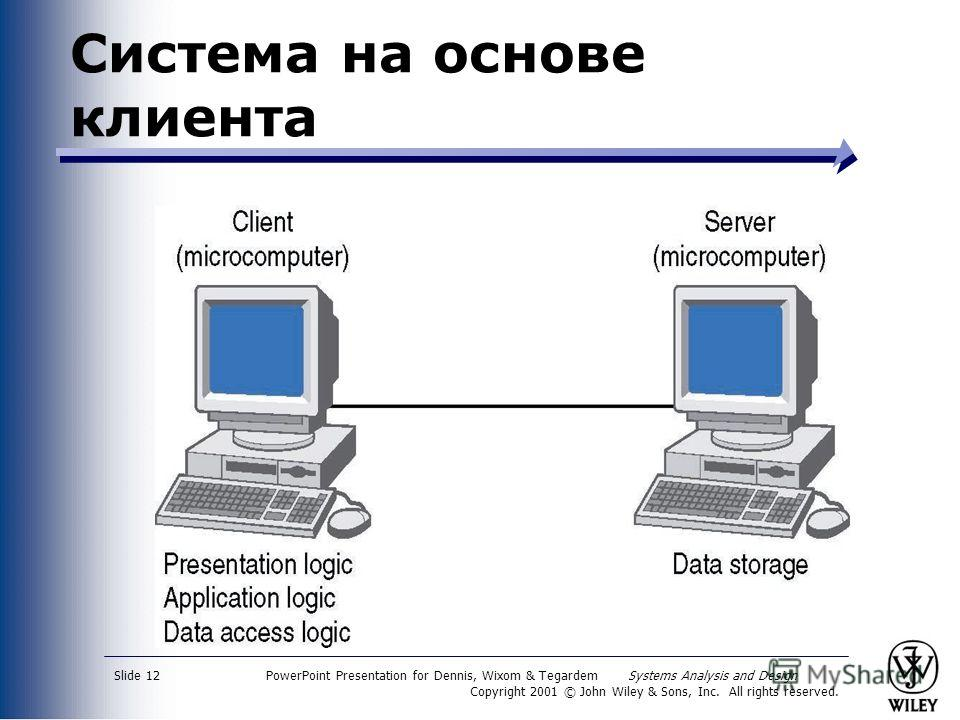 PowerPoint Presentation for Dennis, Wixom & Tegardem Systems Analysis and Design Copyright 2001 © John Wiley & Sons, Inc. All rights reserved. Slide 12 Система на основе клиента