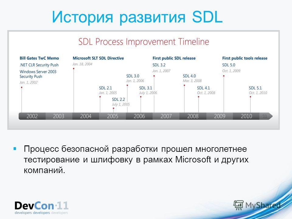 История развития SDL Процесс безопасной разработки прошел многолетнее тестирование и шлифовку в рамках Microsoft и других компаний.