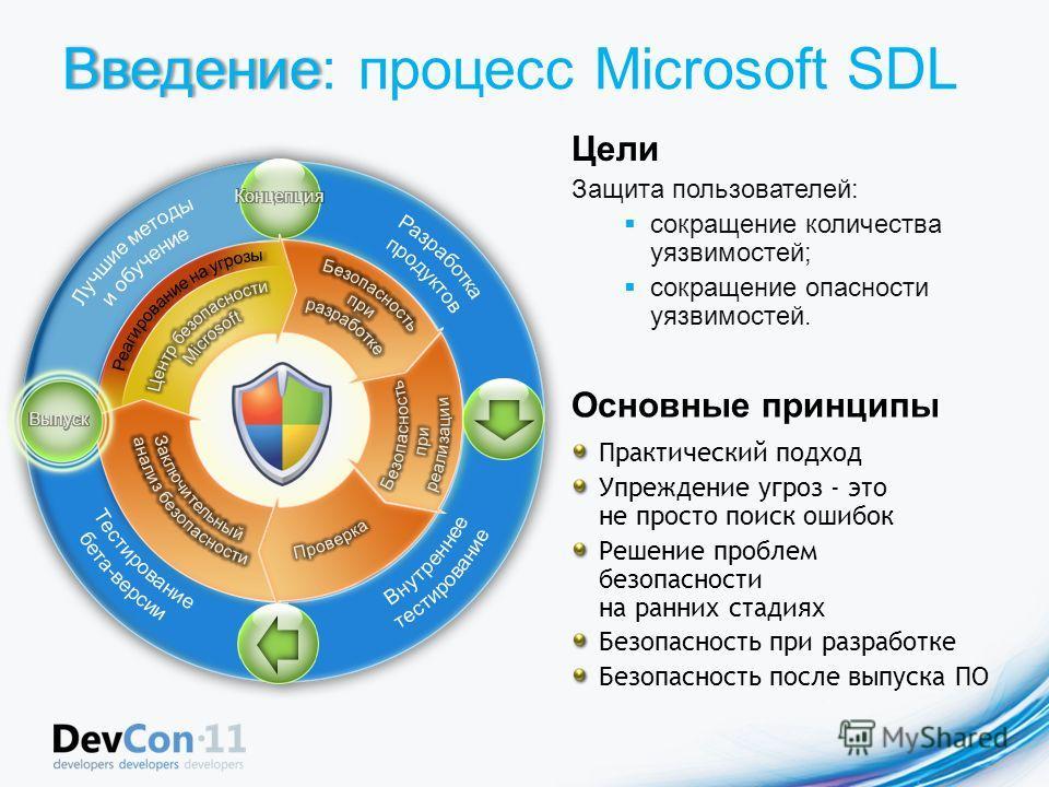 ВведениеВведение: процесс Microsoft SDL Основные принципы Защита пользователей: сокращение количества уязвимостей; сокращение опасности уязвимостей. Практический подход Упреждение угроз - это не просто поиск ошибок Решение проблем безопасности на ран