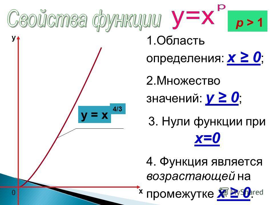 1.Область определения: x 0 ; 2.Множество значений: y 0 ; 3. Нули функции при х=0 4. Функция является возрастающей на промежутке x 0. x y 0 y = x 4/3 p > 1 p > 1